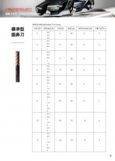 標準型圓鼻刀