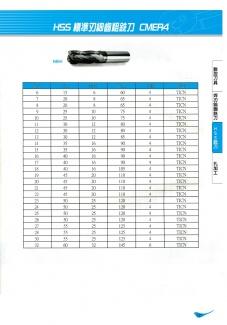 HSS標準刃細齒粗銑刀 121