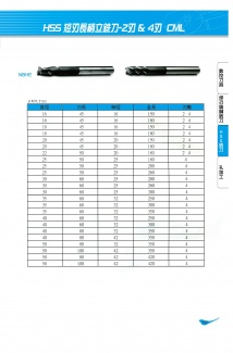 HSS超長刃立銑刀-4刃 118