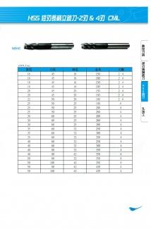 HSS短刃長柄立銑刀-2刃&4刃 117