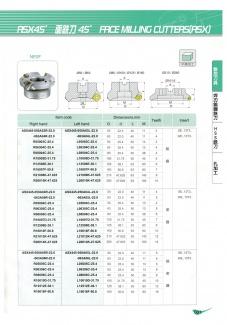 ASX45°面銑刀皿 01