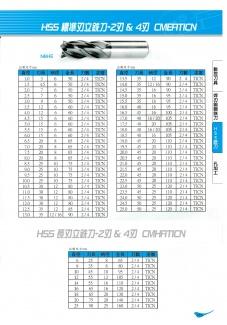 HSS標準刃立銑刀-2刃&4刃 115